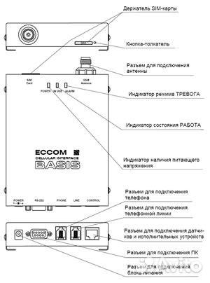 ECCOM BASIS DRIVERS WINDOWS XP