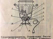 Тульский электрический самовар СССР